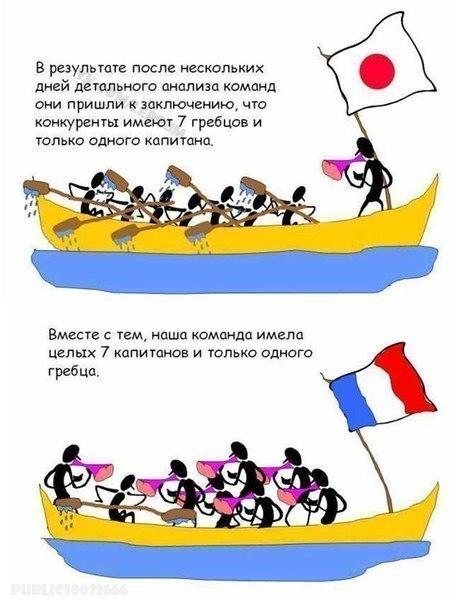 комиксы с лодки