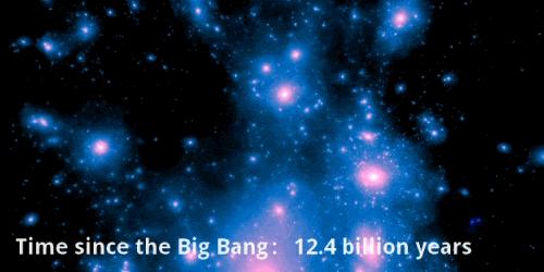 Big bang theory universe gif