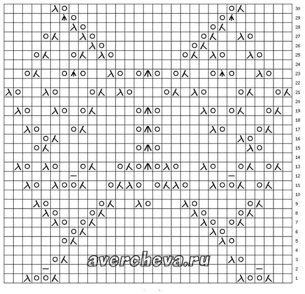Бабочки рисунок для вязания 23