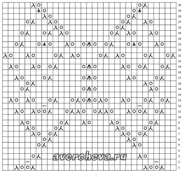 Бабочка узор для вязания спицами 704