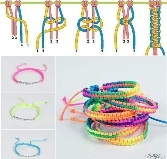 Идея плетения