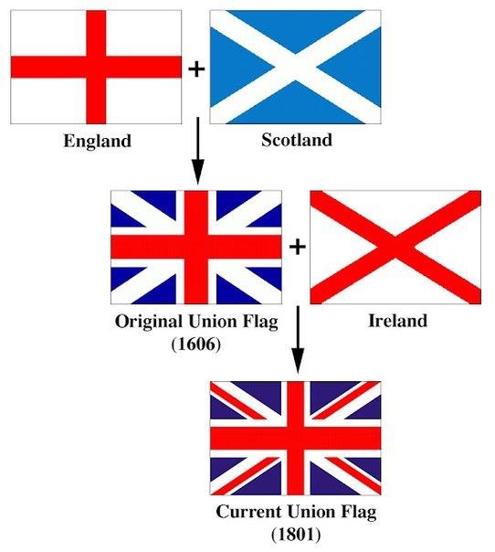 и флаг Святого Патрика