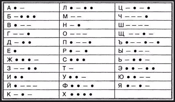 Таблица dos кодировки