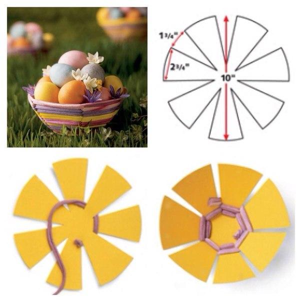 Корзинка для яиц на пасху из бумаги