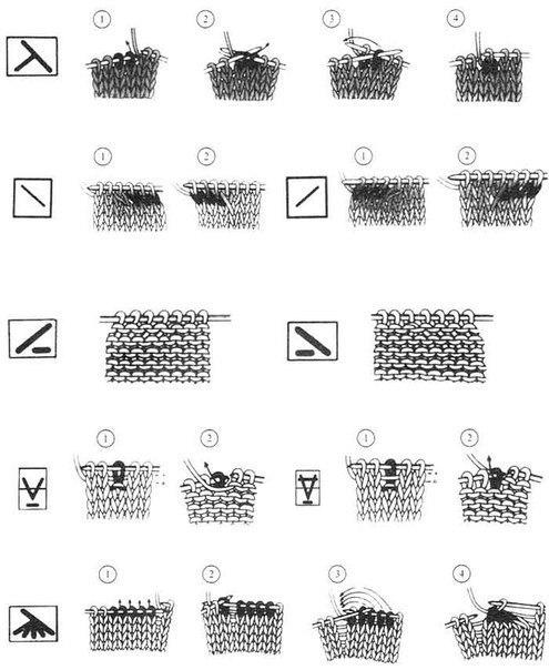 схем в вязании спицами +