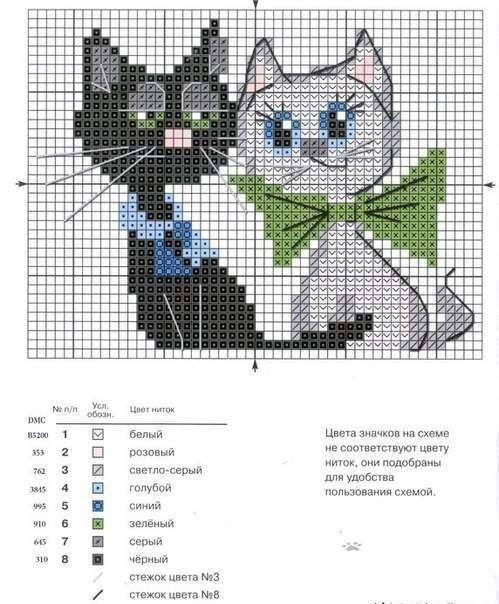 Вышивка крестиком. Кошки